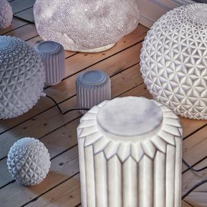 Lampa Globe - On interiör